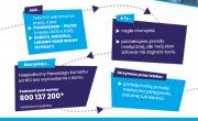 plakat Teleplatformy Pierwszego Kontaktu